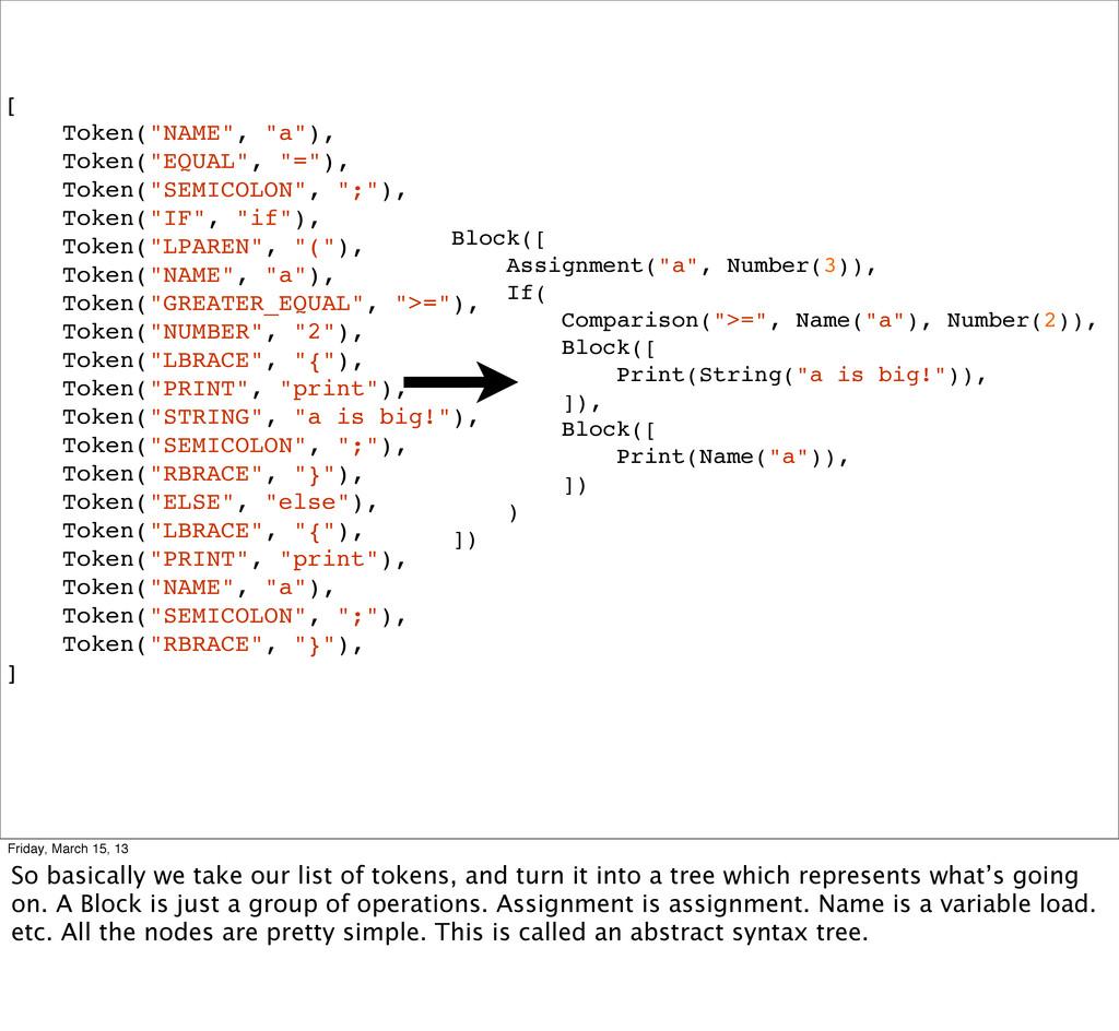 """[ Token(""""NAME"""", """"a""""), Token(""""EQUAL"""", """"=""""), Toke..."""