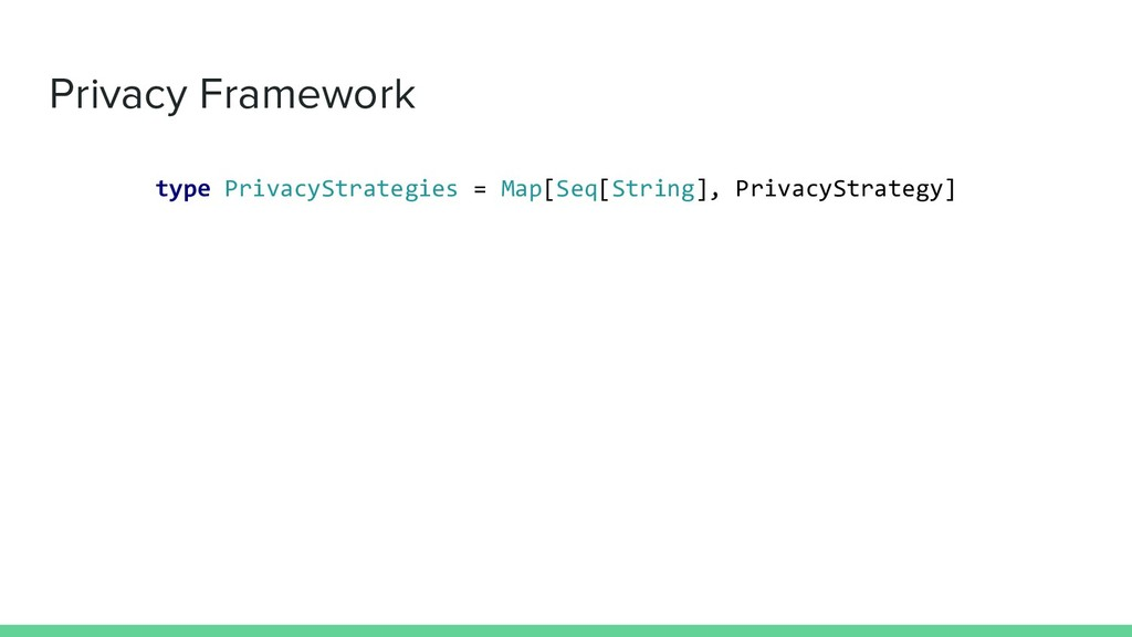 Privacy Framework type PrivacyStrategies = Map[...