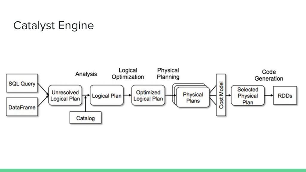 Catalyst Engine