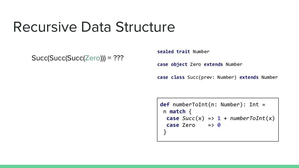 Recursive Data Structure Succ(Succ(Succ(Zero)))...