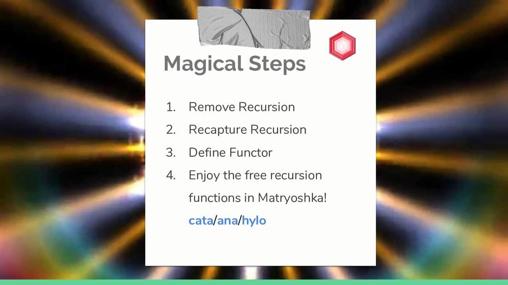 Magical Steps 1. Remove Recursion 2. Recapture ...