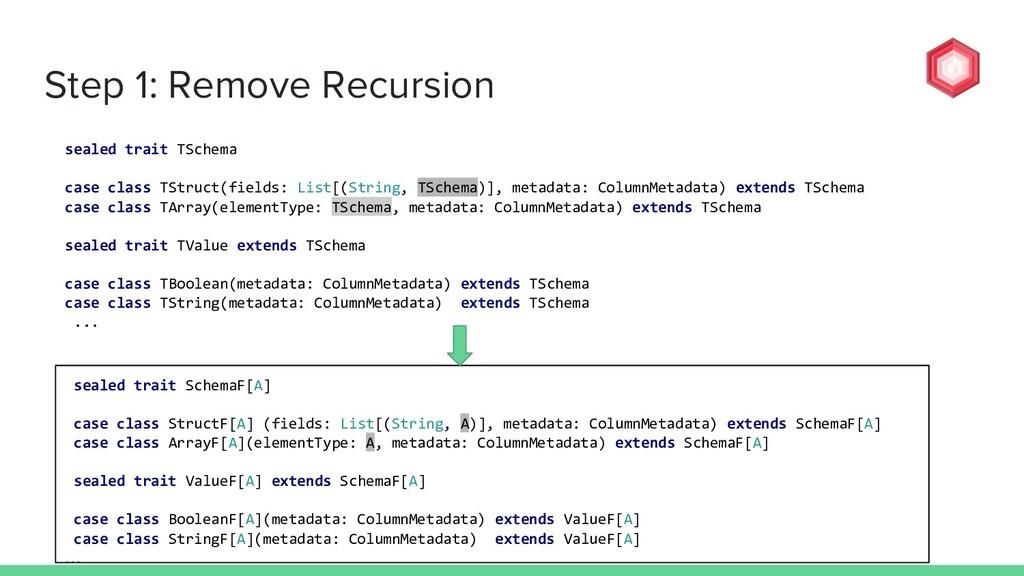 Step 1: Remove Recursion sealed trait SchemaF[A...
