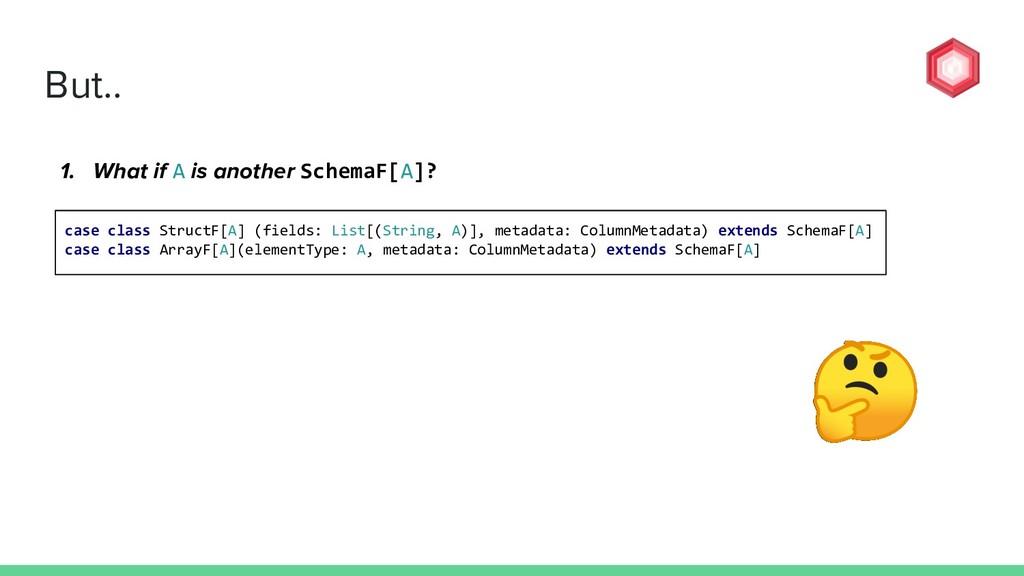 But.. case class StructF[A] (fields: List[(Stri...