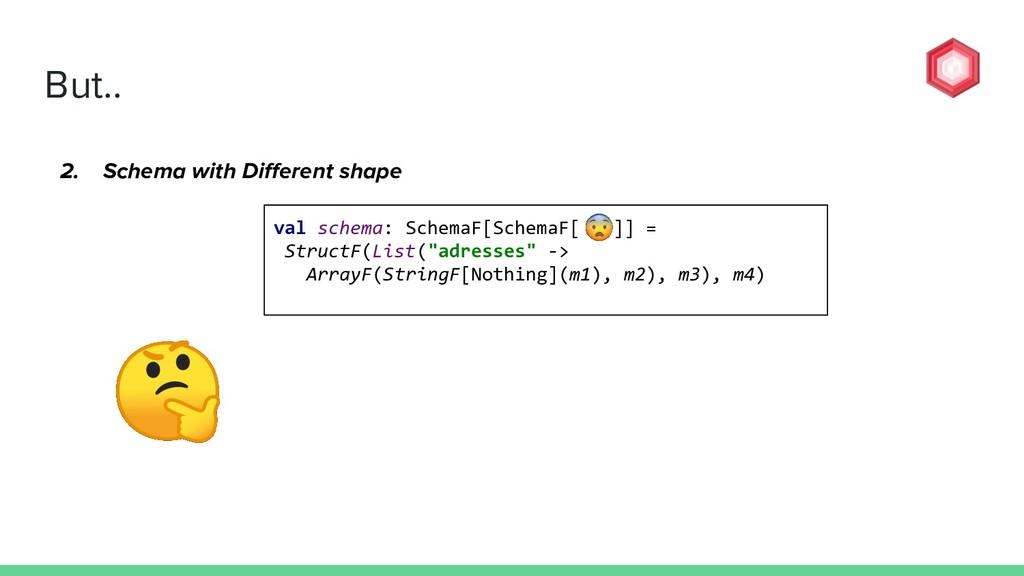 But.. val schema: SchemaF[SchemaF[ ]] = StructF...