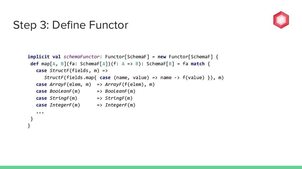Step 3: Define Functor implicit val schemaFunct...