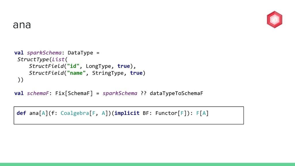 ana val sparkSchema: DataType = StructType(List...