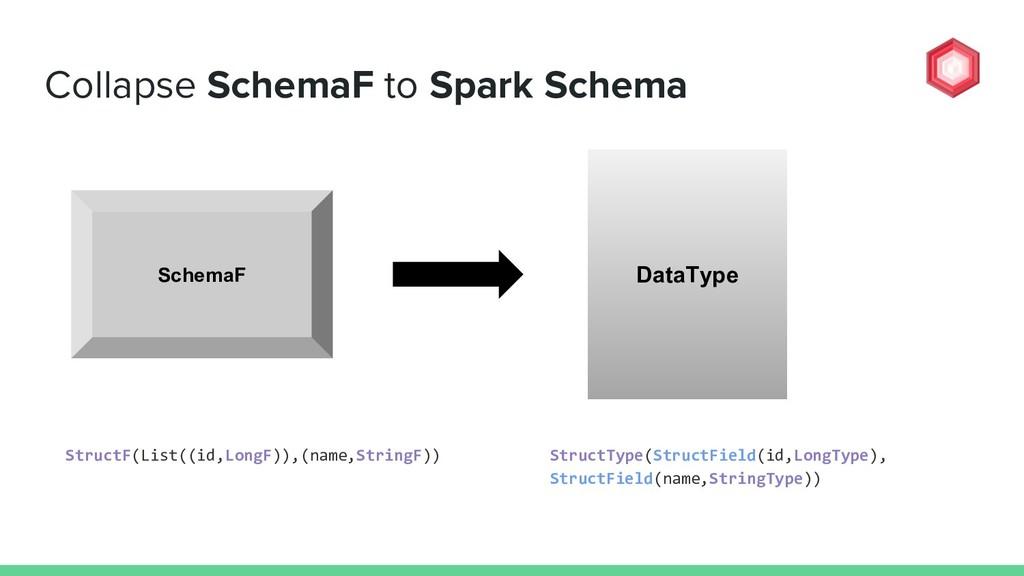 Collapse SchemaF to Spark Schema DataType Schem...