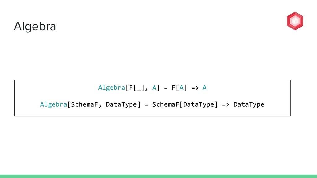 Algebra Algebra[F[_], A] = F[A] => A Algebra[Sc...