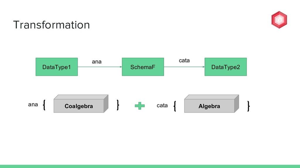 Transformation DataType1 DataType2 SchemaF Coal...
