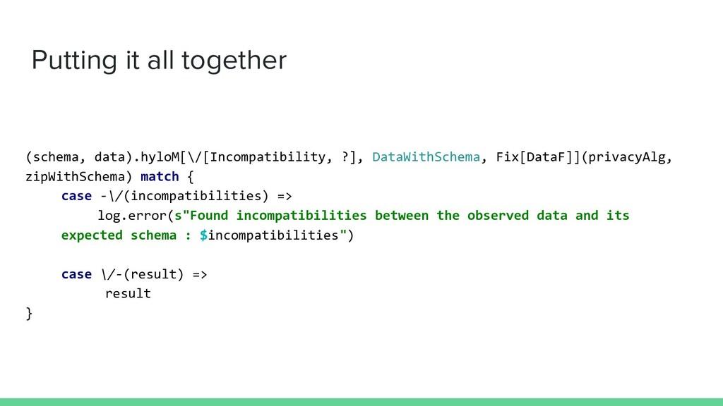 Putting it all together (schema, data).hyloM[\/...