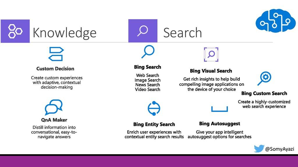 Knowledge Search @SomyAyazi