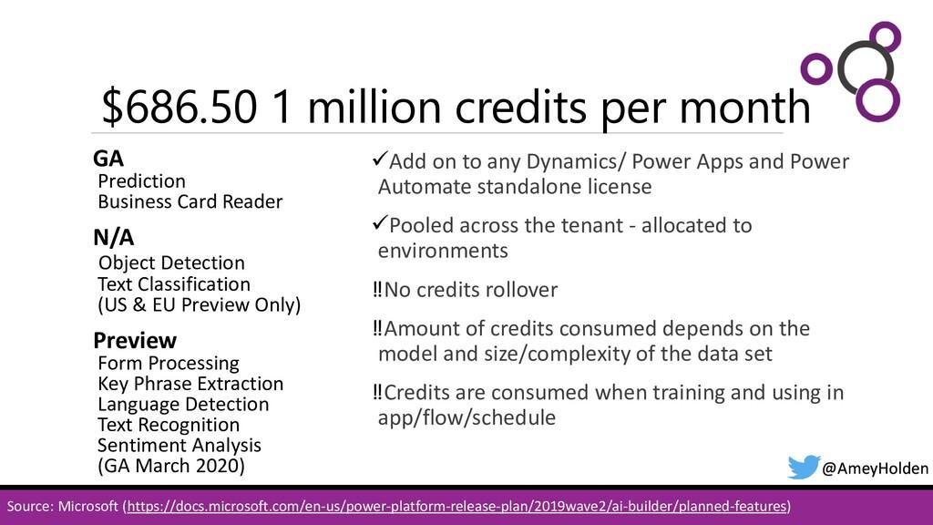 $686.50 1 million credits per month GA Predicti...
