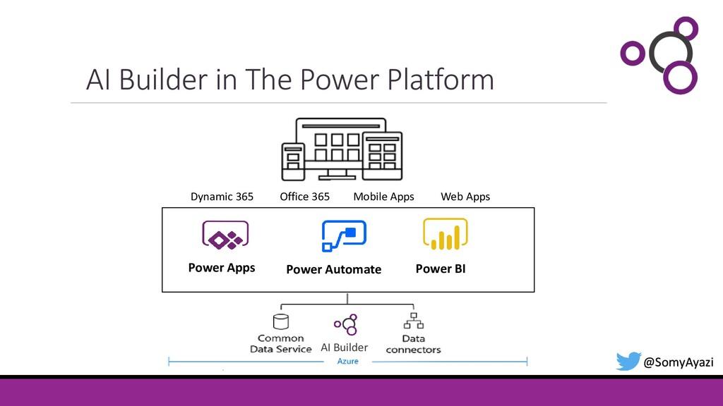 AI Builder in The Power Platform @SomyAyazi Dyn...