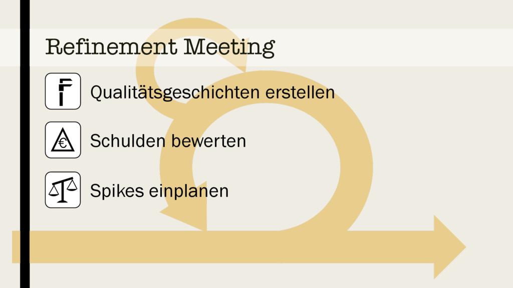 Refinement Meeting Qualitätsgeschichten erstell...