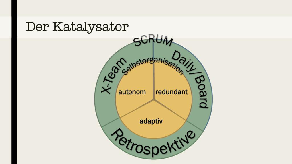 autonom redundant adaptiv Der Katalysator