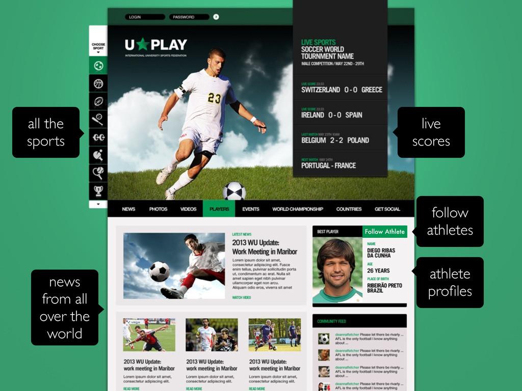 Follow Athlete all the sports live scores follo...