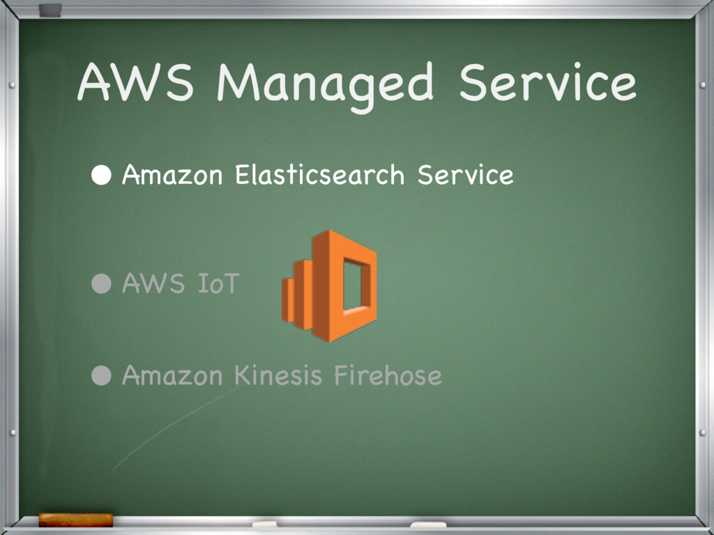 AWS Managed Service • Amazon Elasticsearch Serv...