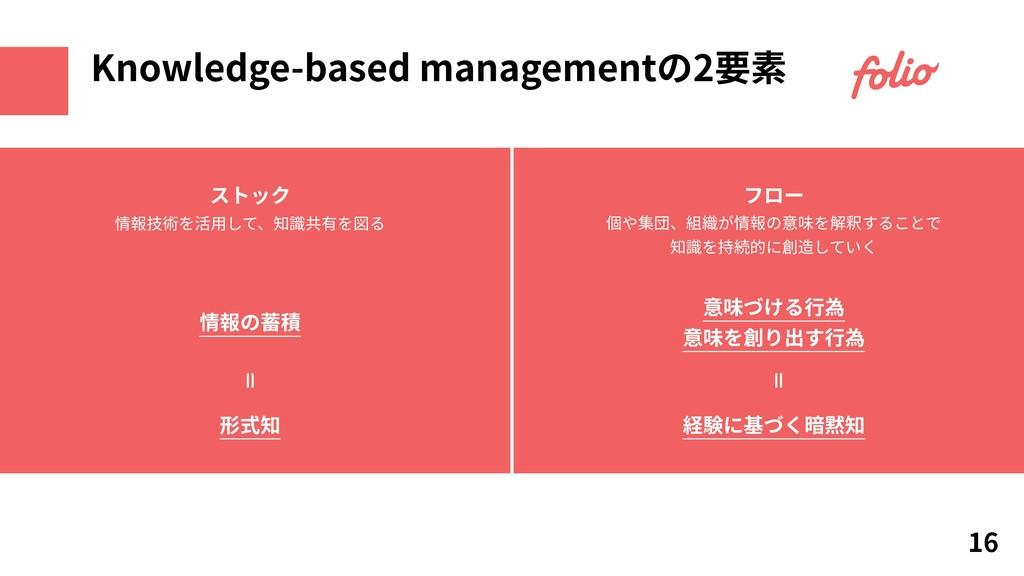 フロー 16 Knowledge-based managementの2要素 ストック 情報技術...