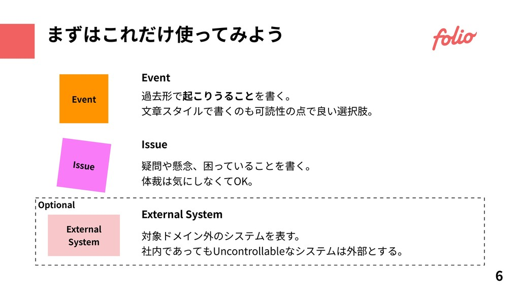 Optional Event Issue External System 6 まずはこれだけ使...