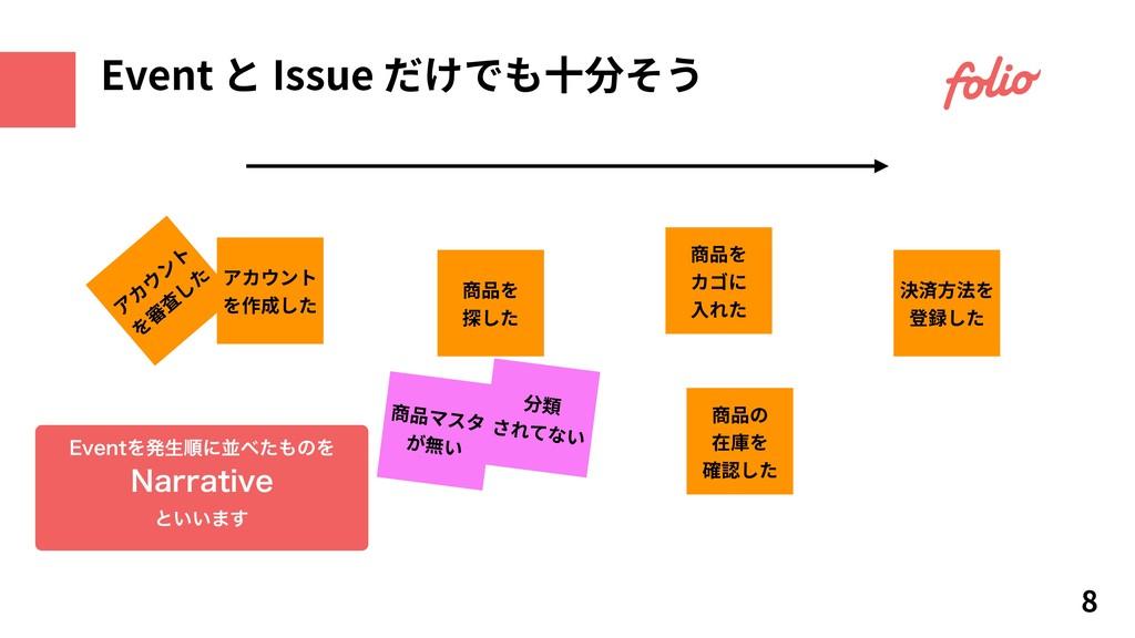 ア カ ウ ン ト を 審 査 し た 8 Event と Issue だけでも⼗分そう 商品...
