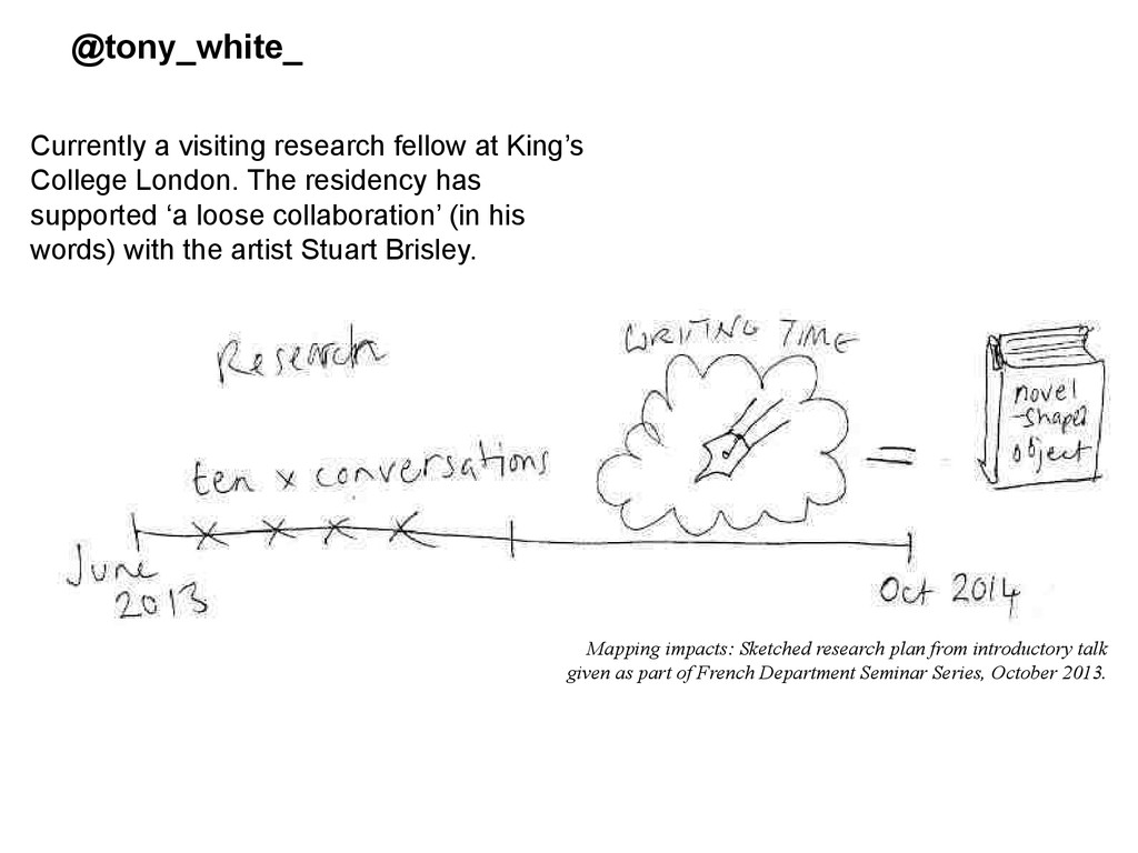 @tony_white_ Mapping impacts: Sketched research...