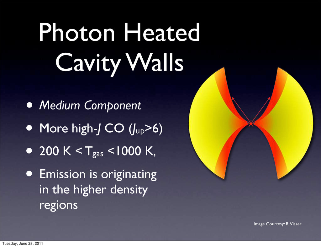 Photon Heated Cavity Walls • Medium Component •...