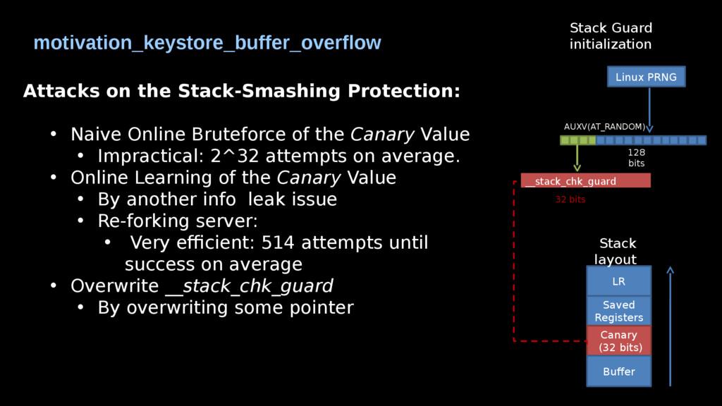 motivation_keystore_buffer_overflow LR Saved Re...