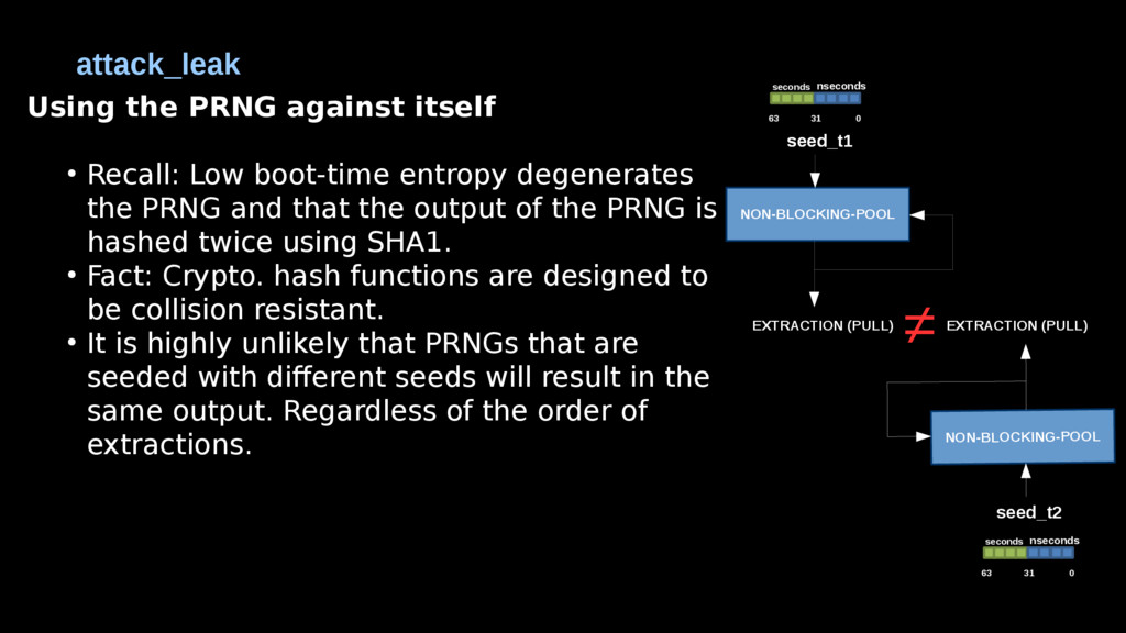 NON-BLOCKING-POOL seed_t1 EXTRACTION (PULL) 63 ...