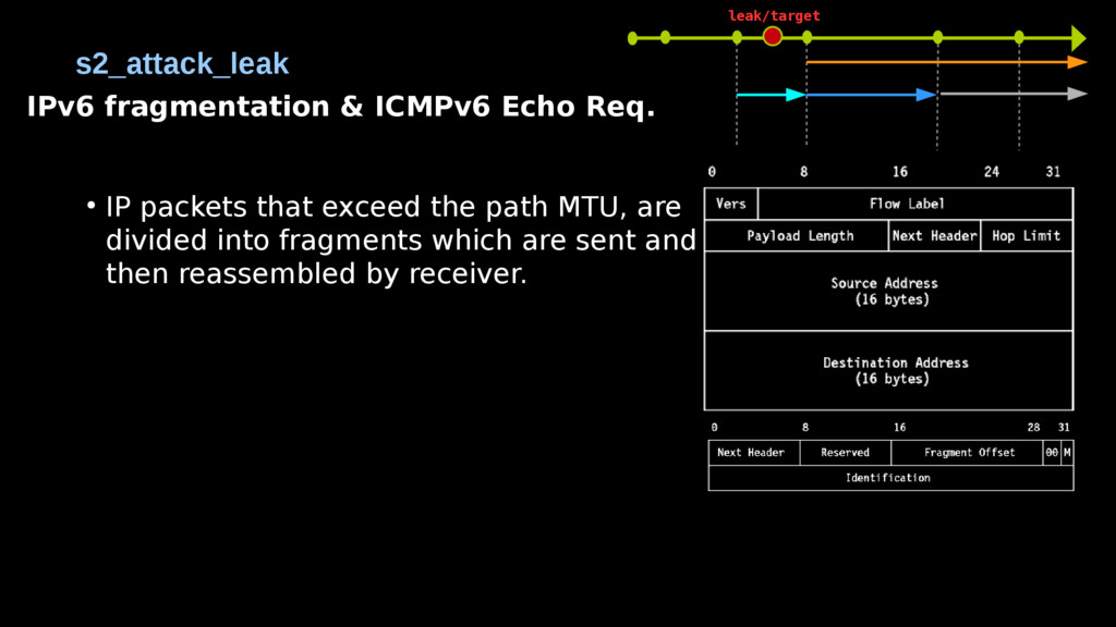 IPv6 fragmentation & ICMPv6 Echo Req. ● IP pack...