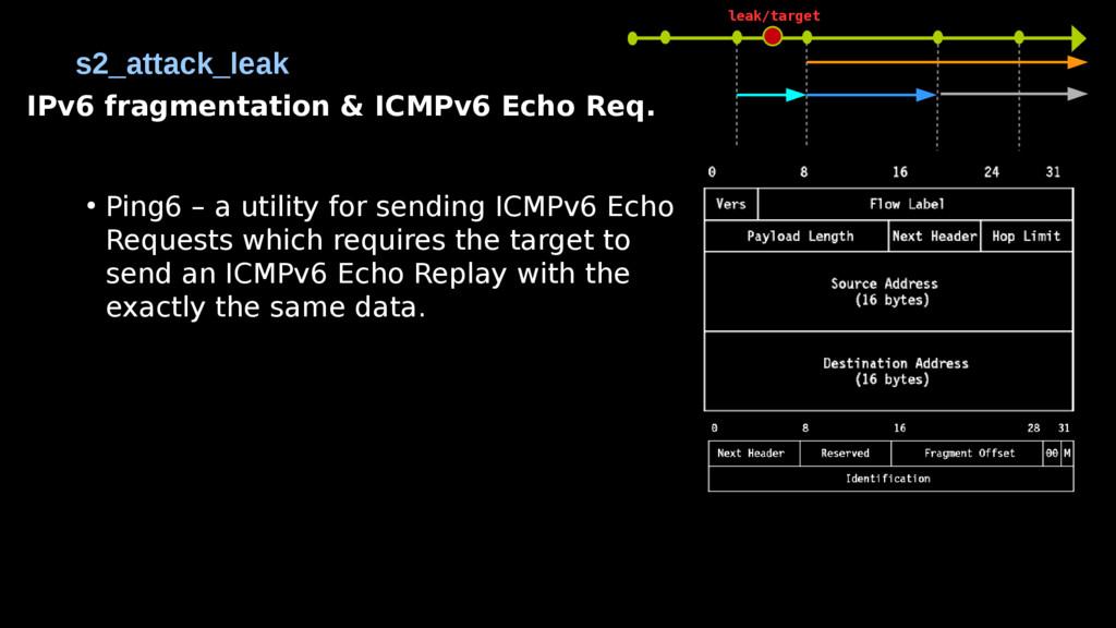 IPv6 fragmentation & ICMPv6 Echo Req. ● Ping6 –...