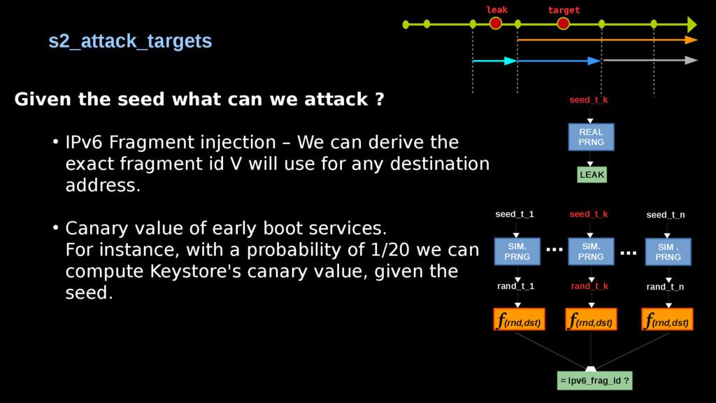 s2_attack_targets REAL PRNG = ipv6_frag_id ? se...