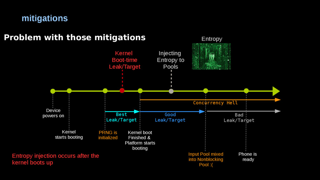 mitigations Problem with those mitigations Kern...