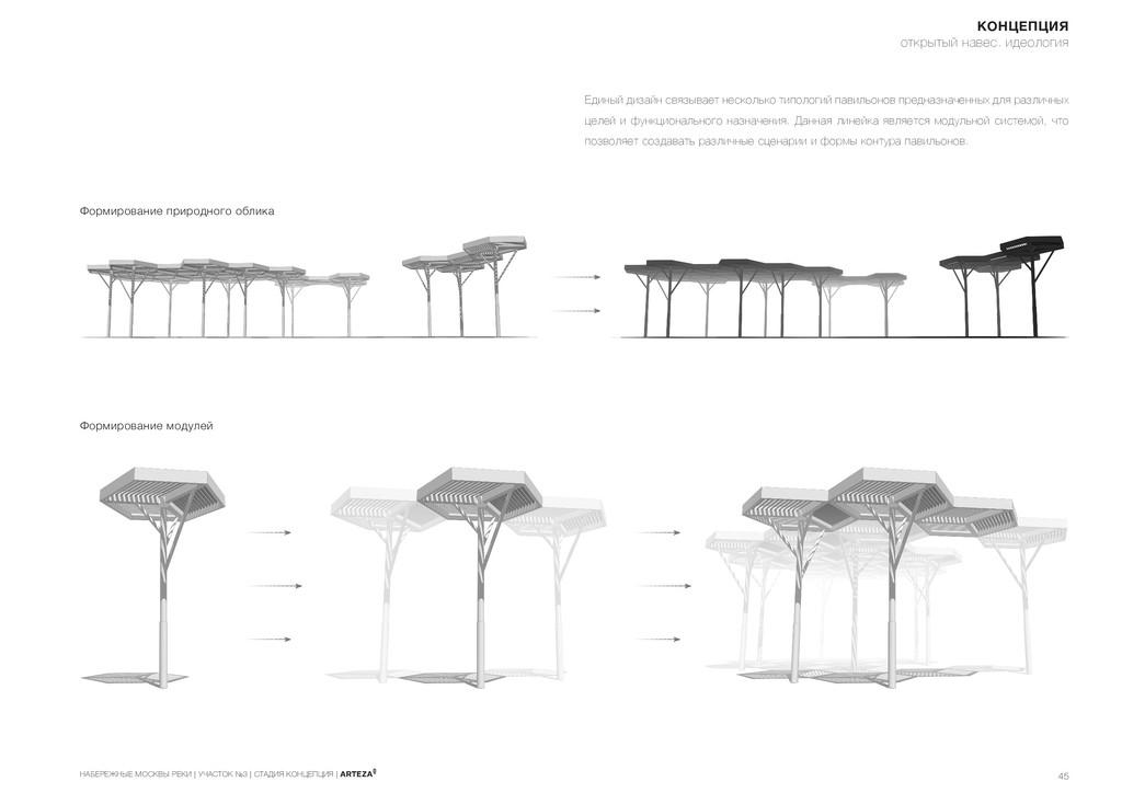 Единый дизайн связывает несколько типологий пав...