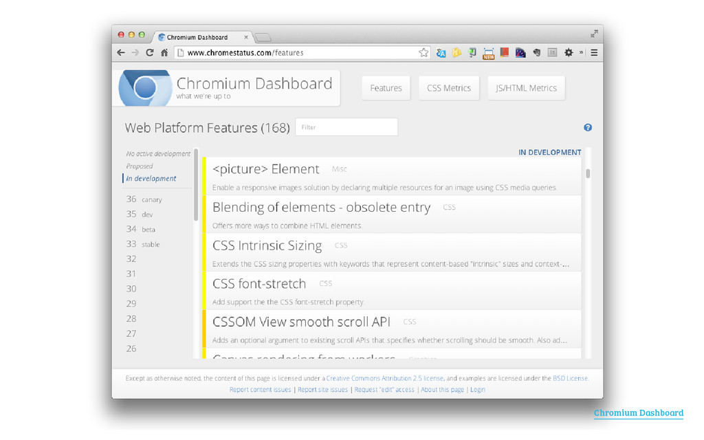 Chromium Dashboard