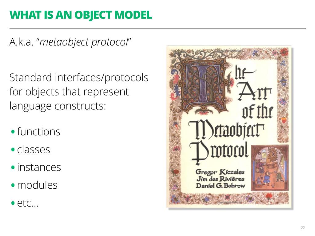 "WHAT IS AN OBJECT MODEL A.k.a. ""metaobject prot..."