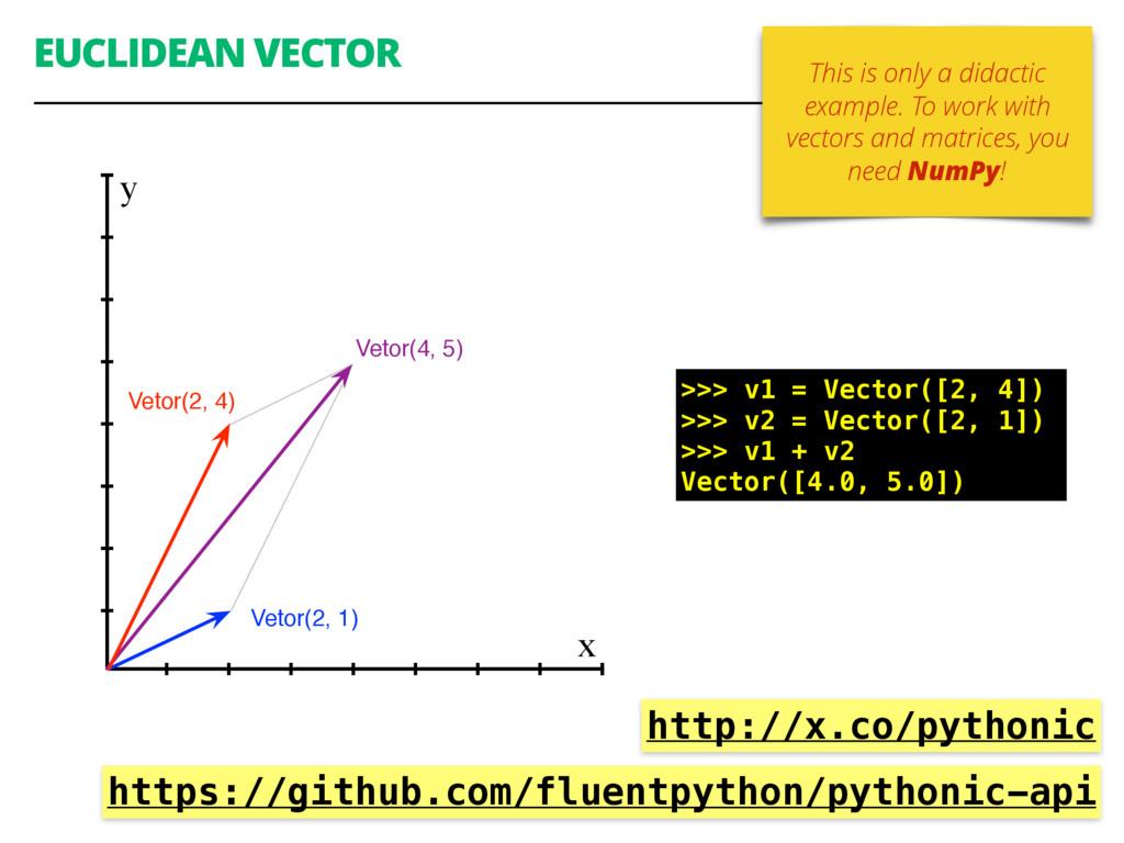 EUCLIDEAN VECTOR 27 Vetor(2, 1) Vetor(2, 4) Vet...