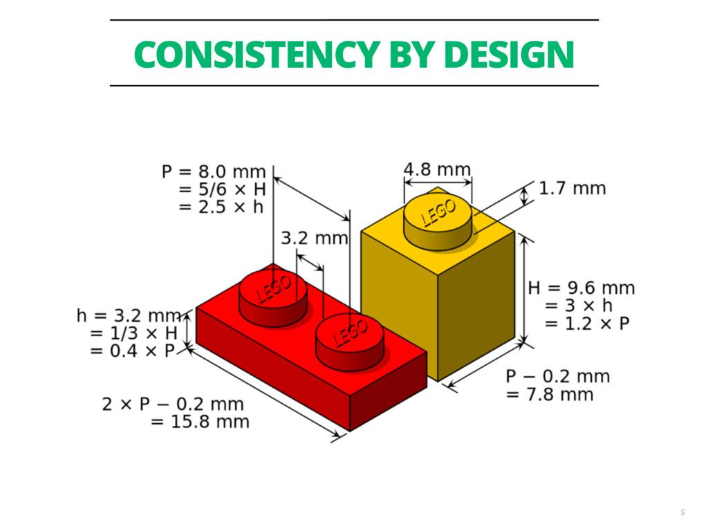 CONSISTENCY BY DESIGN 5