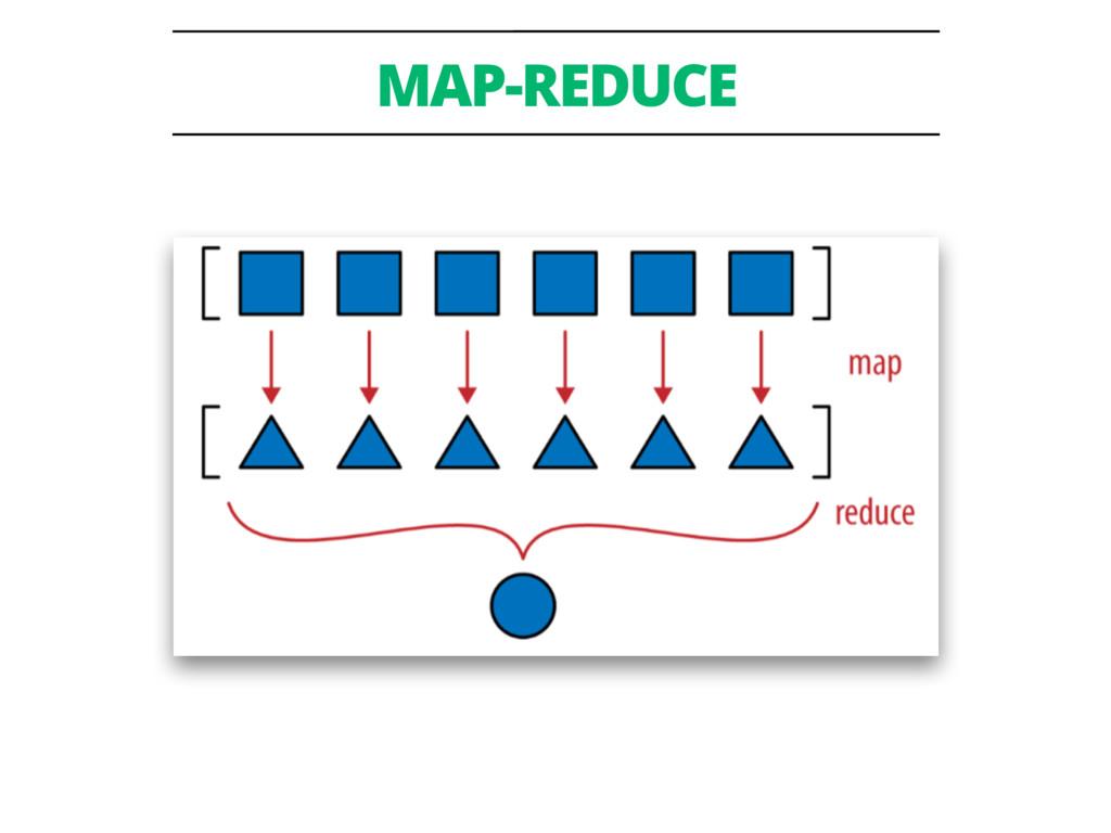 MAP-REDUCE