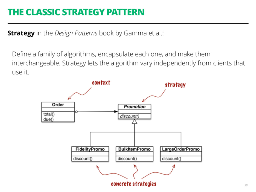 THE CLASSIC STRATEGY PATTERN Strategy in the De...