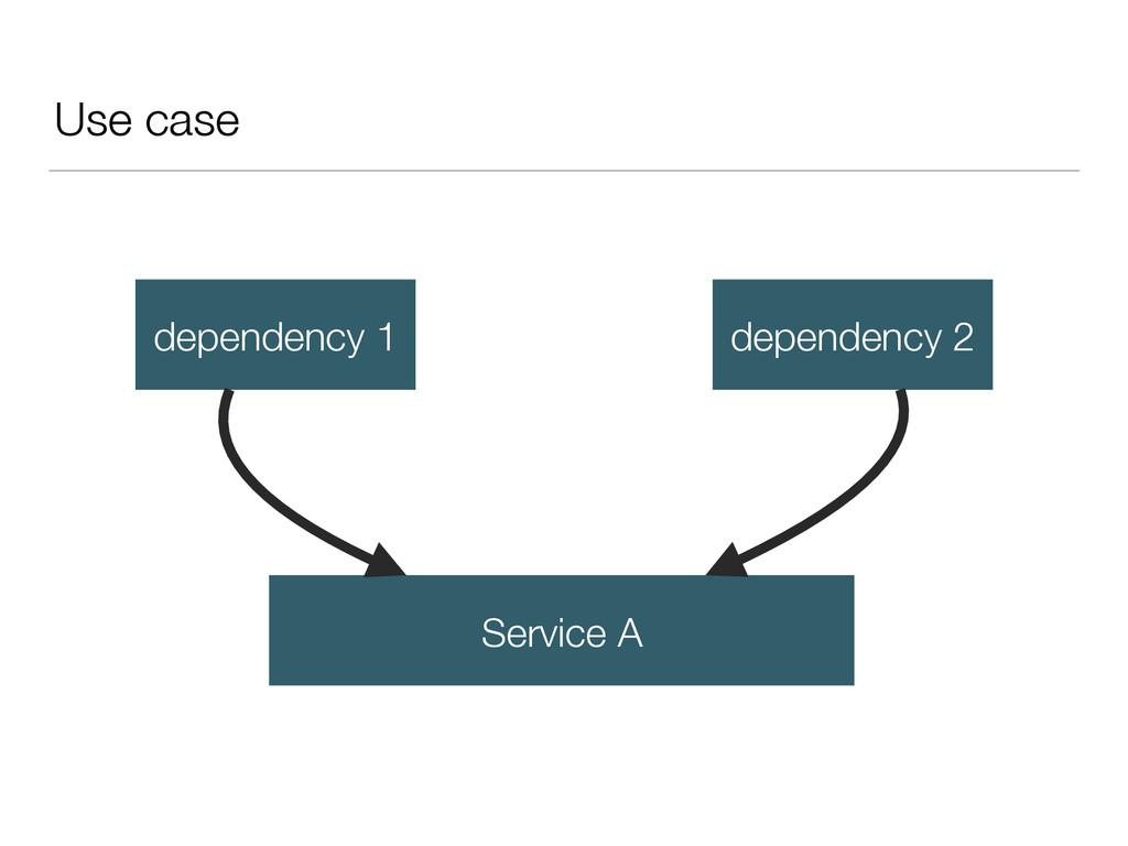 Use case Service A dependency 1 dependency 2
