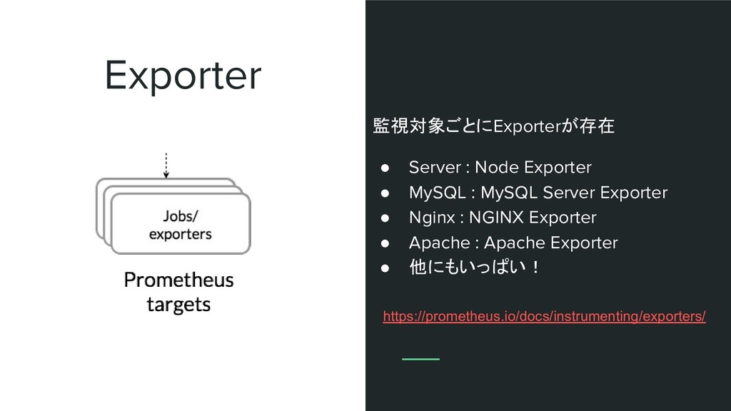 Exporter 監視対象ごとにExporterが存在 ● Server : Node Exp...