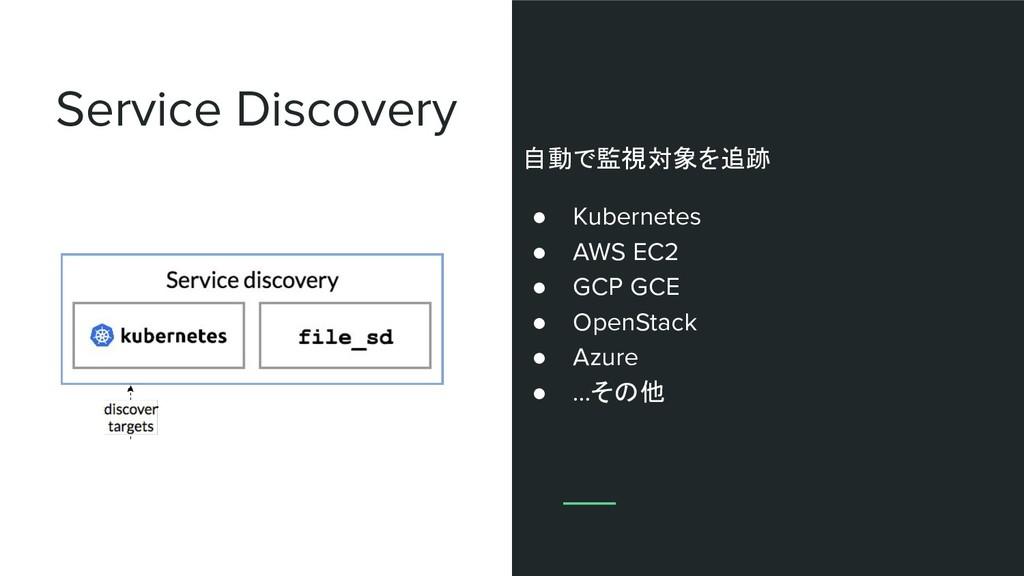 Service Discovery 自動で監視対象を追跡 ● Kubernetes ● AWS...