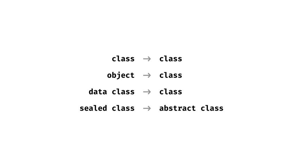 """class object data class sealed class !"""" !"""" !"""" !..."""