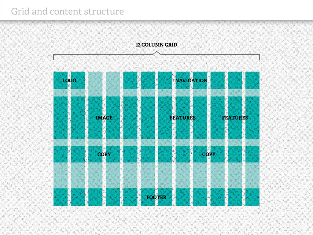 Grid and content structure 12 COLUMN GRID LOGO ...