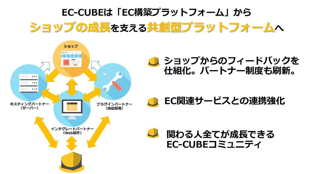 EC-CUBEは「EC構築プラットフォーム」から ショップの成⻑を⽀える共創型プラットフォーム...