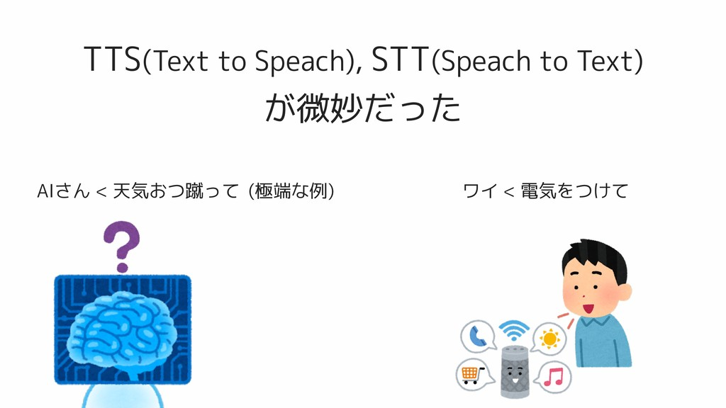 TTS(Text to Speach), STT(Speach to Text)