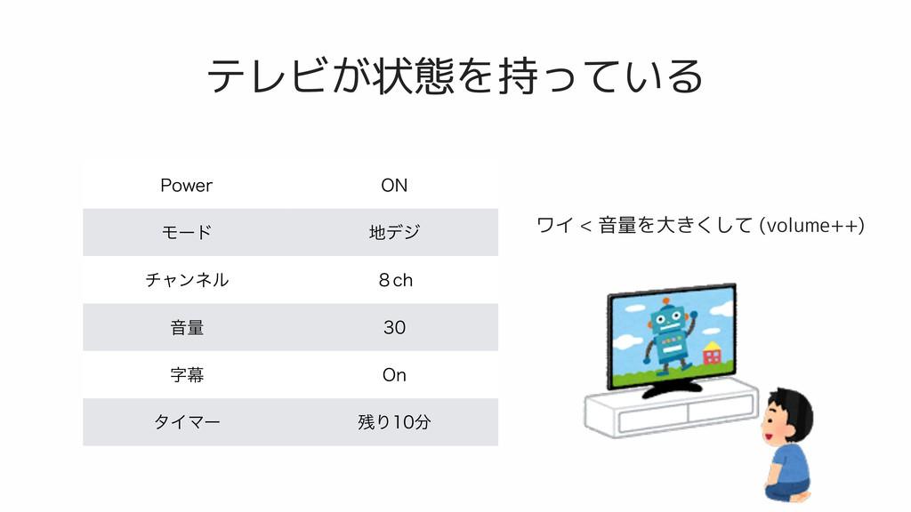 テレビが状態を持っている 1PXFS 0/ Ϟʔυ σδ νϟϯωϧ ̔DI Իྔ  ...