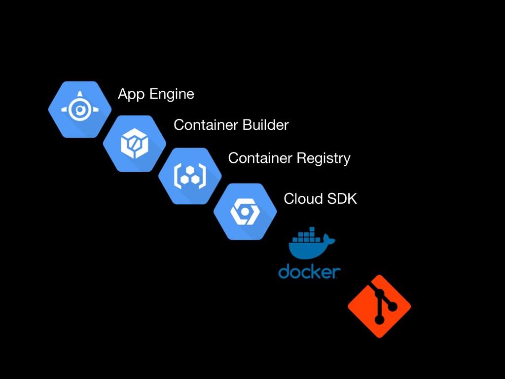 App Engine Container Builder Container Registry...