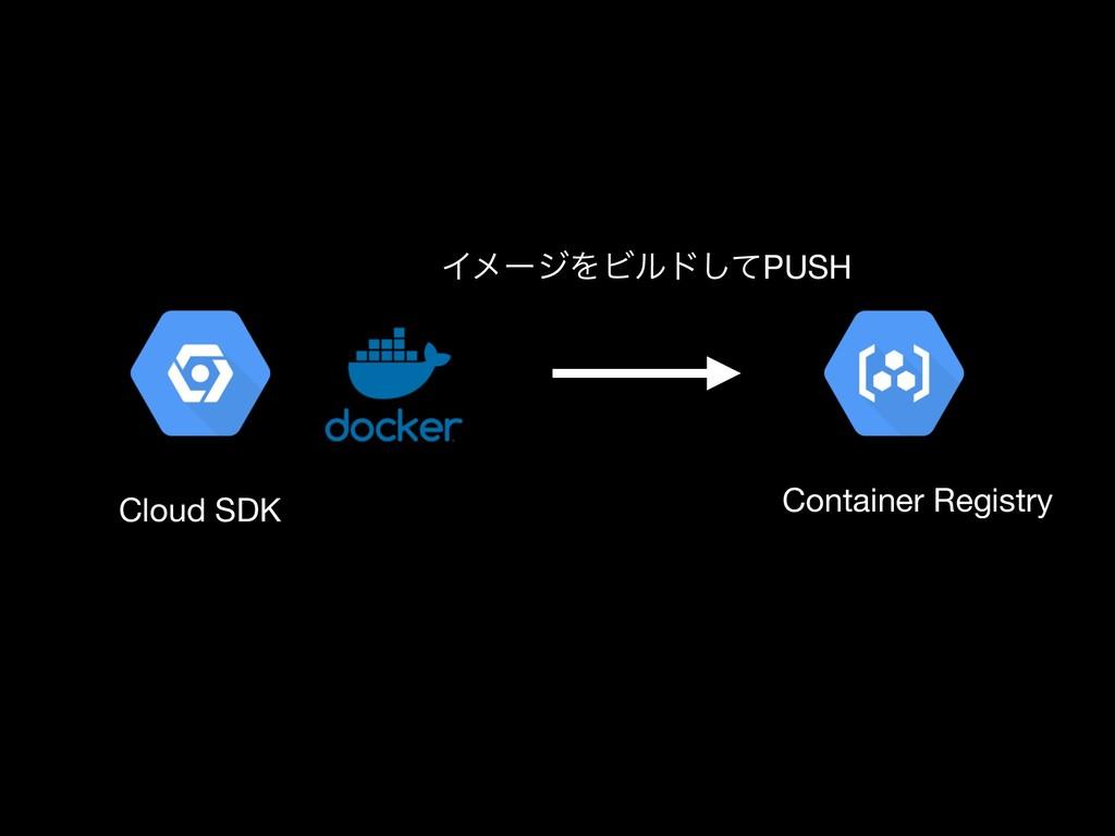 Container Registry Cloud SDK ΠϝʔδΛϏϧυͯ͠PUSH