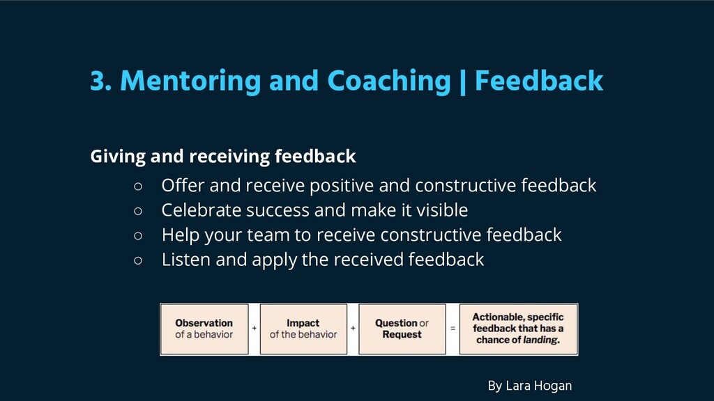 Giving and receiving feedback ○ Offer and receiv...
